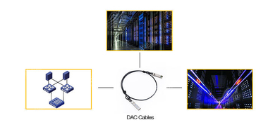 What is a Direct Attach Copper (DAC) Cable and Its Common Types?