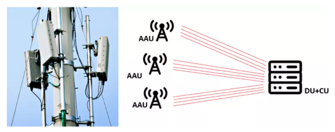 Application of 5G fronthaul network